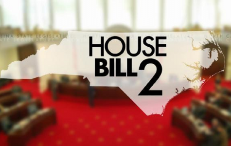 The Passing of HB2 Creates Economic Chaos