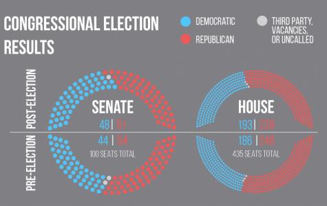 Congress Episode 115: The Republicans Strike Back