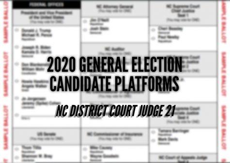 NC District Court Judge: District 21