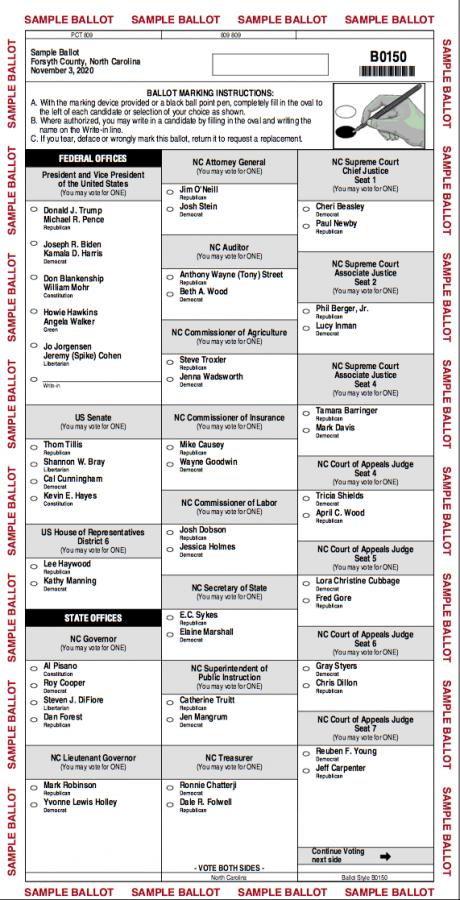 North Carolina voting informational